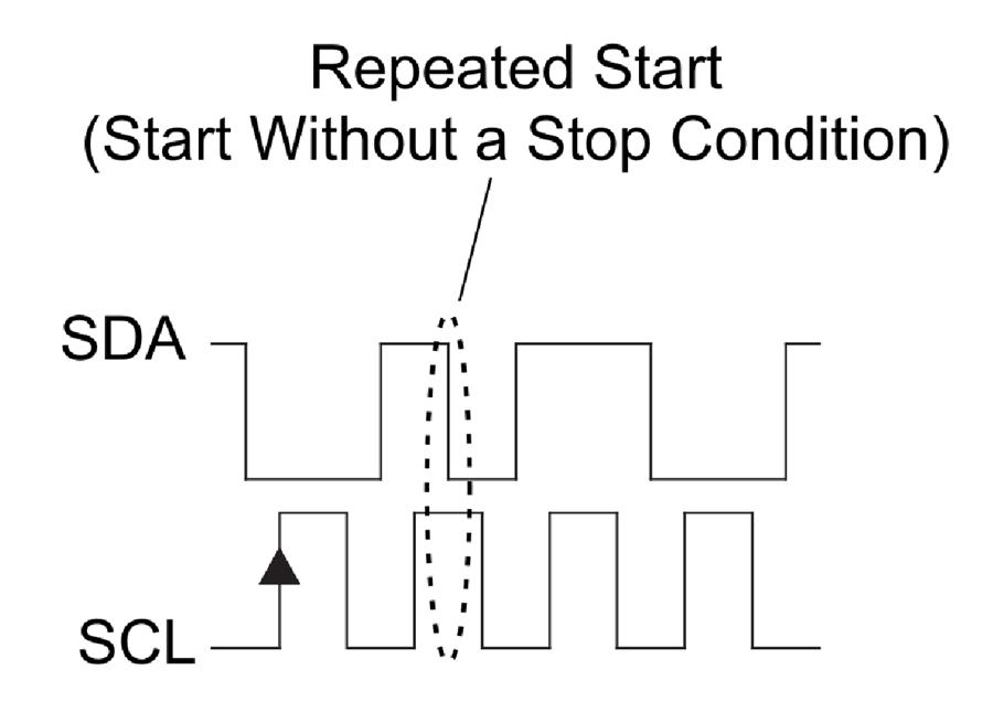 I2C repeated start