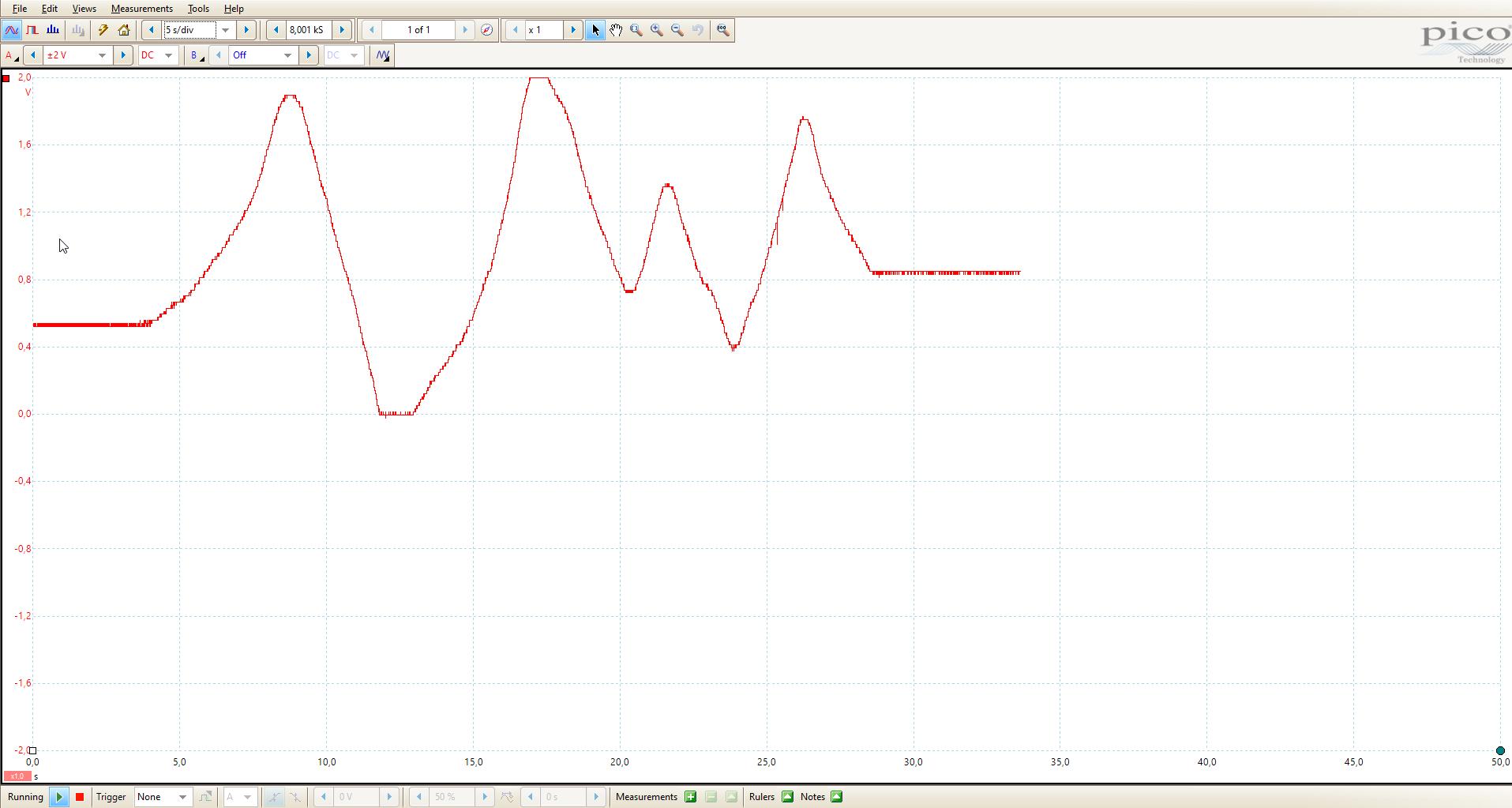 Potentiometer Oscilloscope
