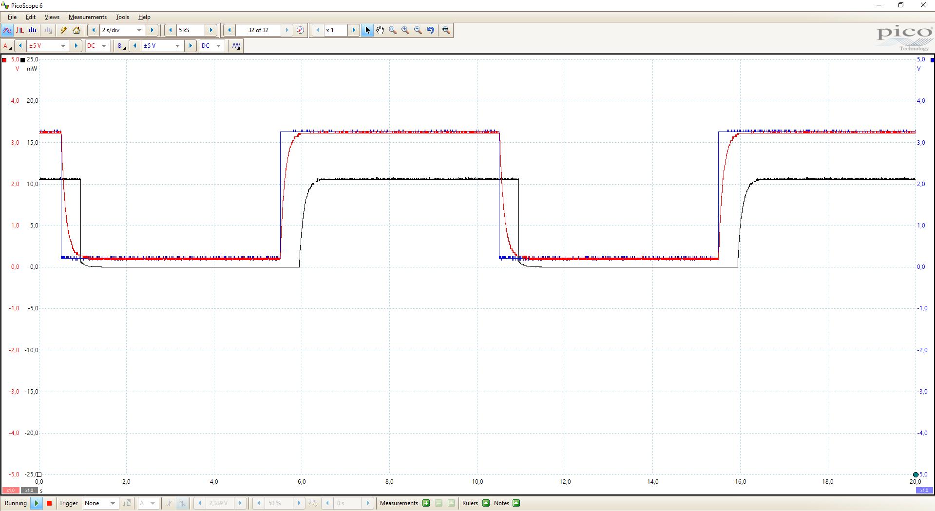 Oscilloscope Power Measurement