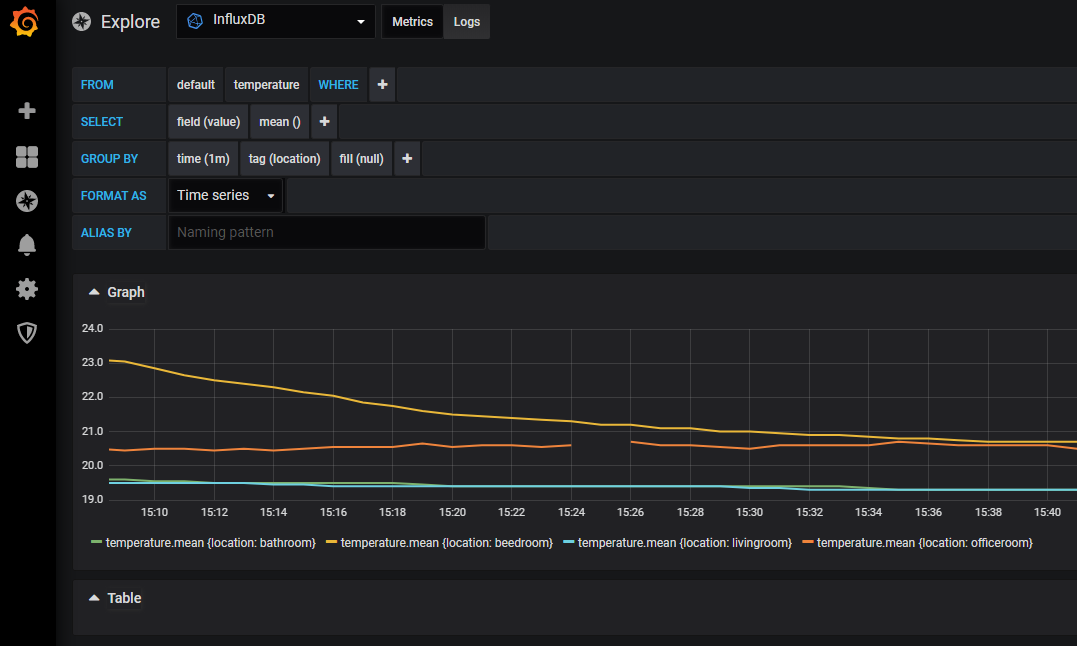 Grafana explore 2