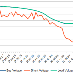 INA219 battery discharging curve bus shunt load voltage