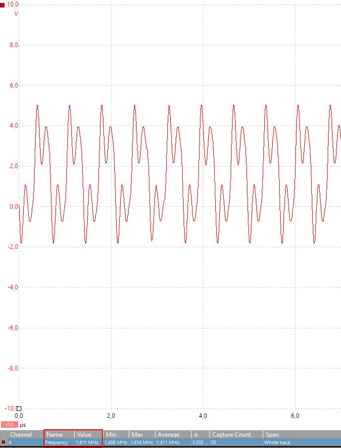 I2S CLK Oscilloscope Frequency