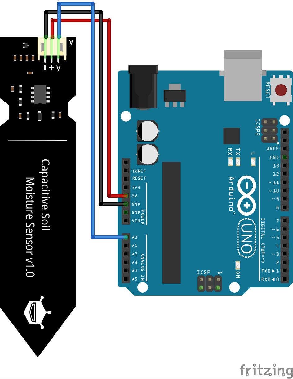 Soil Moisture Sensor Arduino Uno