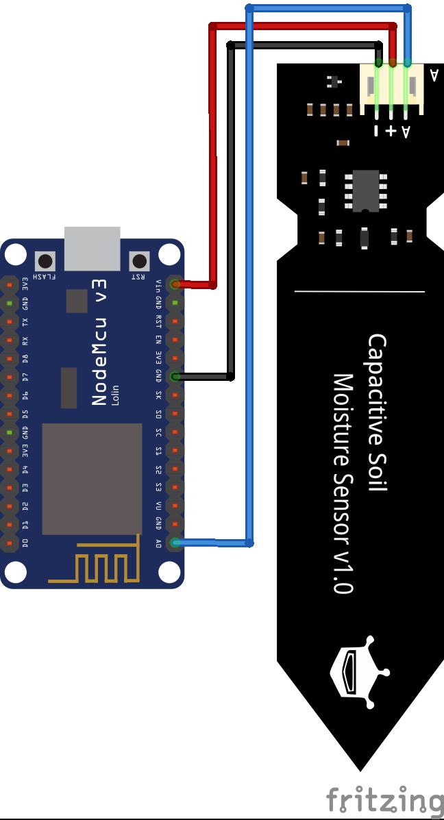 Soil Moisture Sensor ESP8266 NodeMCU