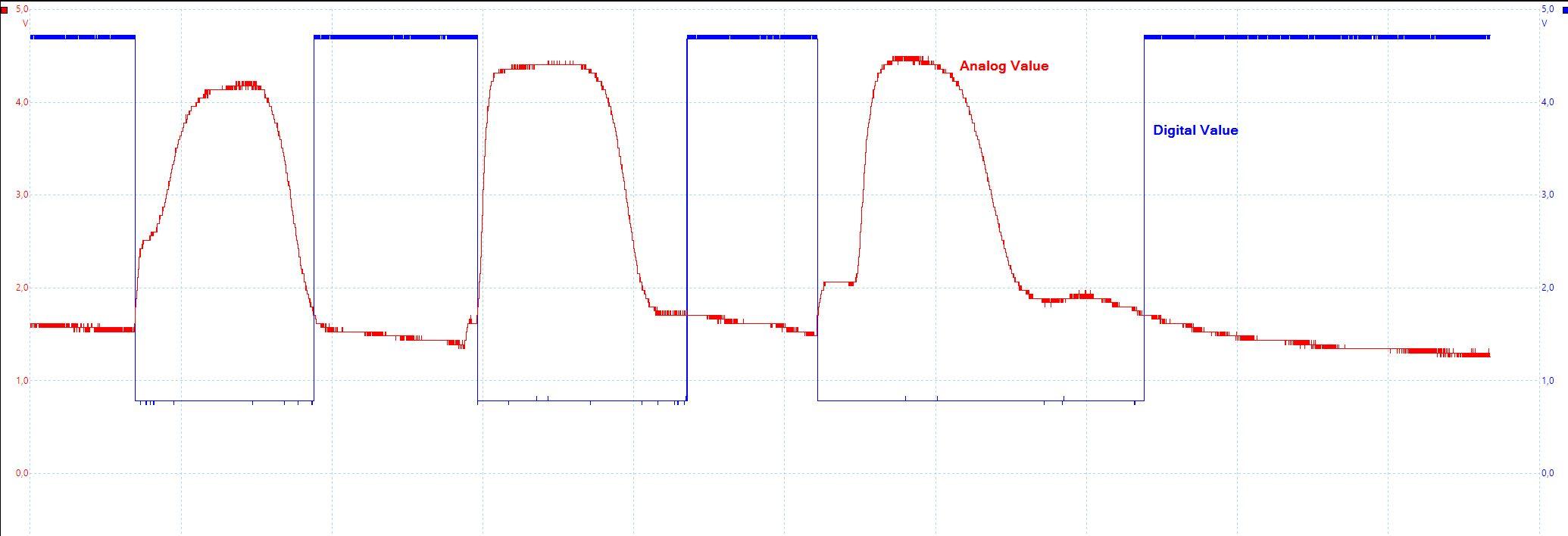 MQ2 Gas Sensor Module Analog and Digital Output