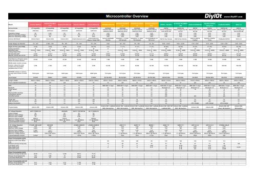 Microcontroller_Datasheet_Wallpaper_v01