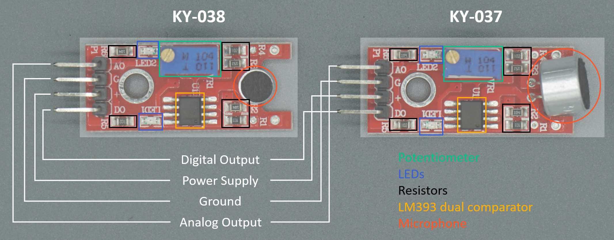 KY-038 KY-037 Microphone Sound Sensor Module Overview