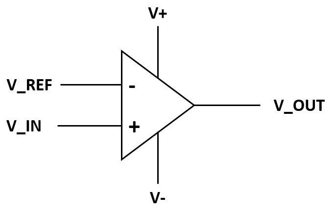 Voltage Comparator Schematic