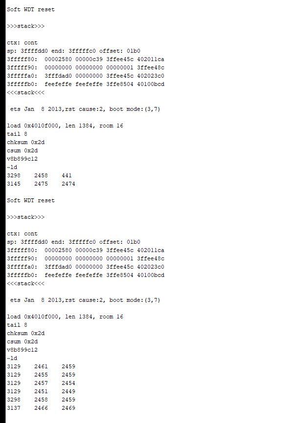 MH-Z14A ESP8266 Serial Monitor Problems