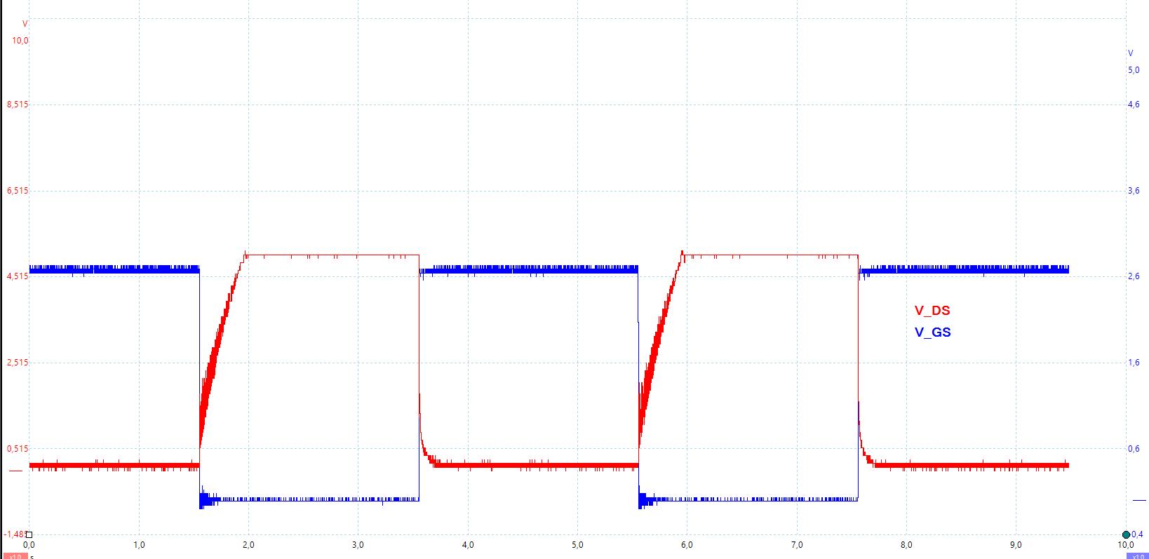 PicoScope Arduino Uno V_DS and V_GS
